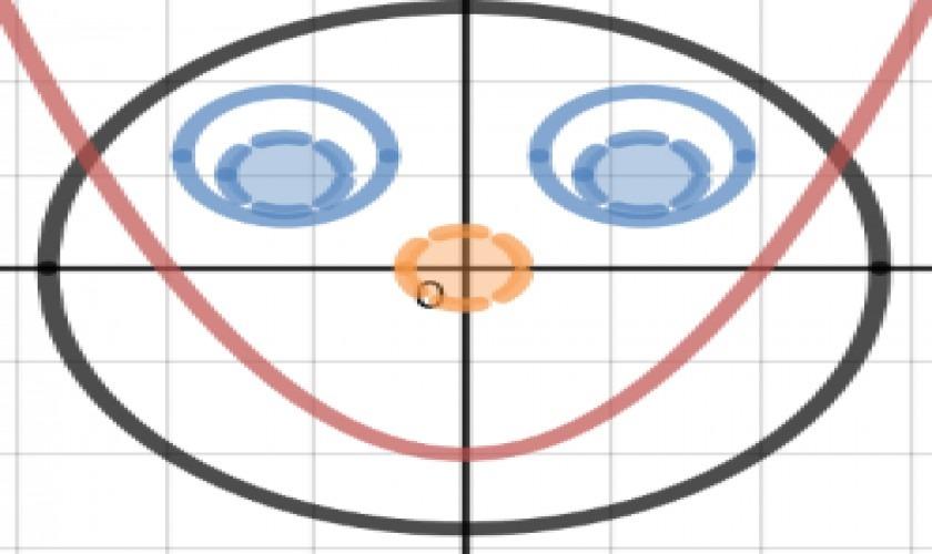 حلی5-رسم-تابع-تابع-به-کمک-انتقال-ریاضی-دهم